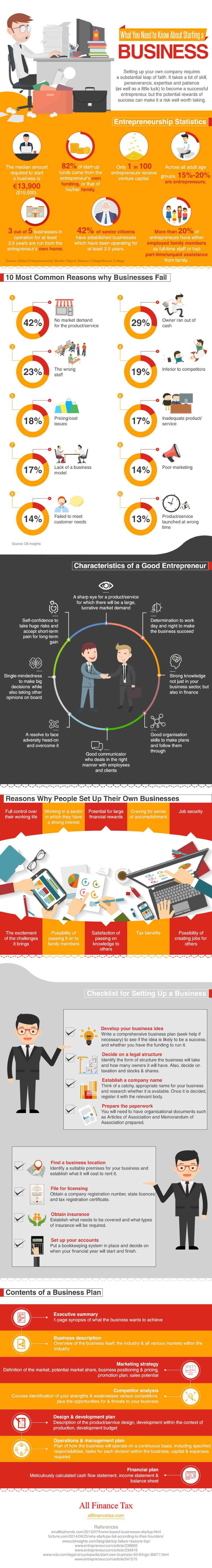 starting-a-business-infographic