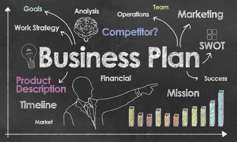 Small-Business-Plan-chalkboard