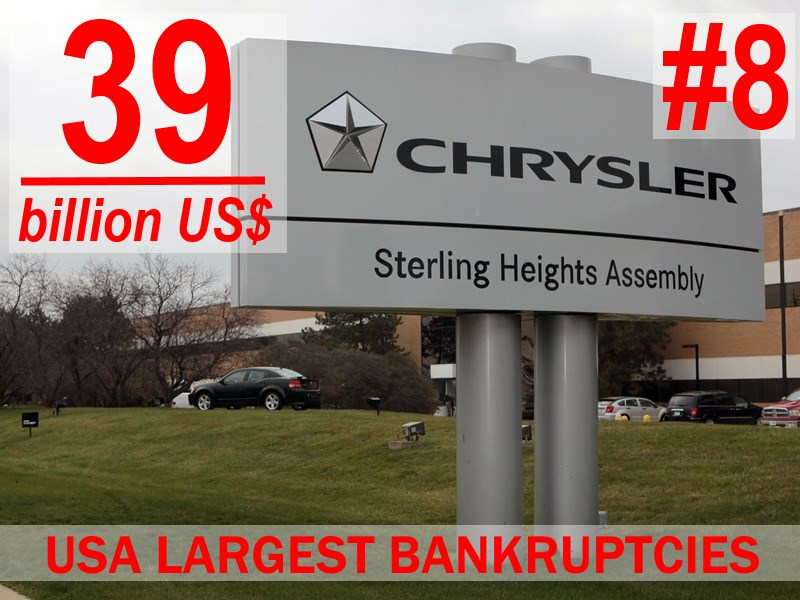chrysler-8-us-top-8-most-egregious-bankruptcies