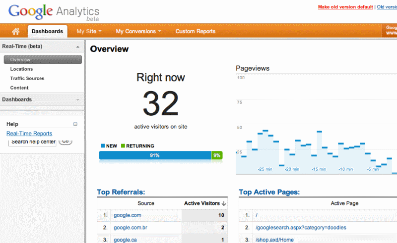 google-analytics-view