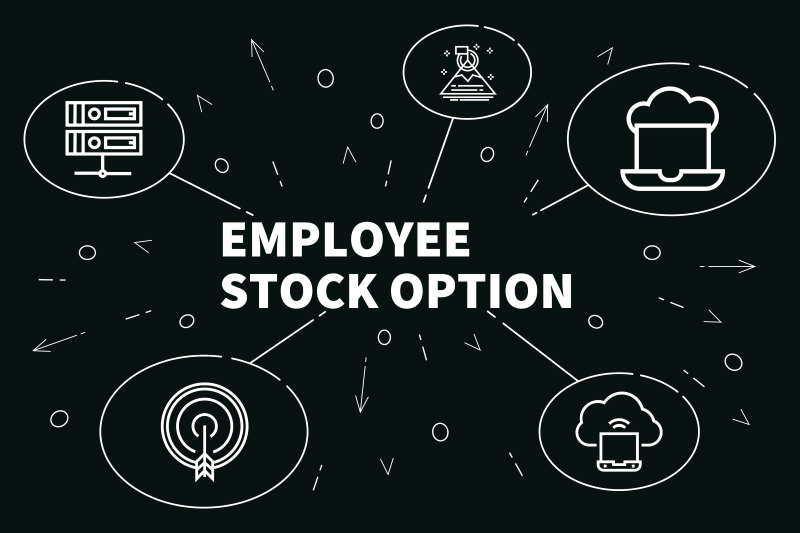 Conceptual business illustration with the words employee stock option